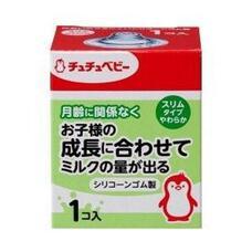 Сменная мягкая силиконовая соска для бутылочки (с узким горлышком) Chu-Chu BABY JEX 3шт. 1/100